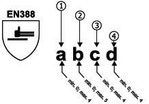 EN 388 riscuri mecanice